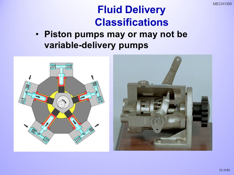 Fluid Delivery Classifications