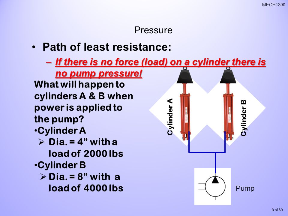 Path of least resistance: