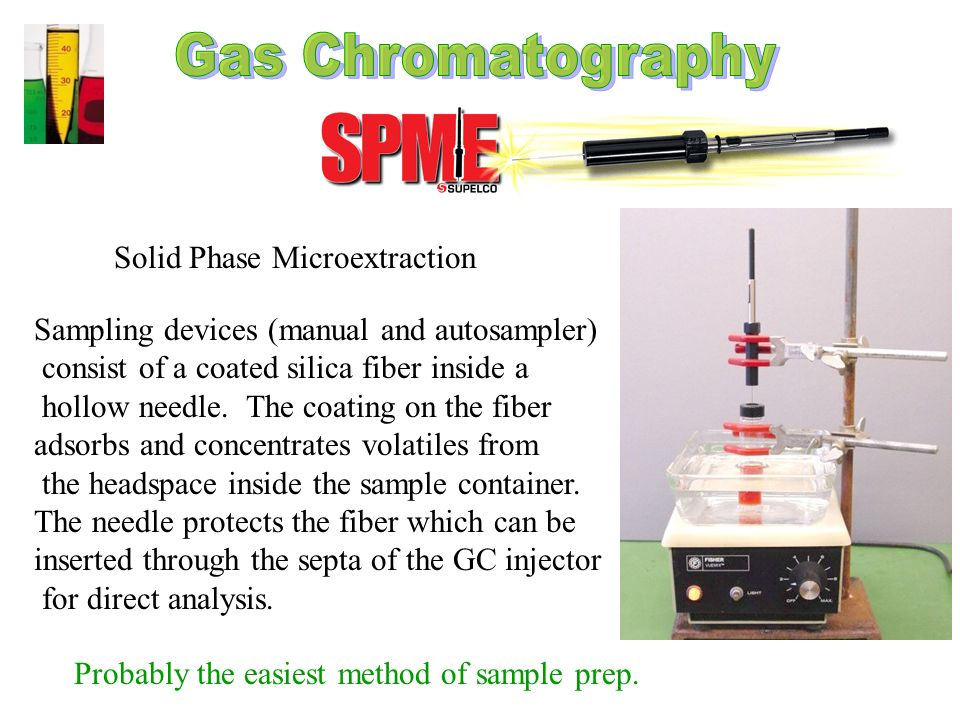 Introduction to Gas Chromatography - ppt download
