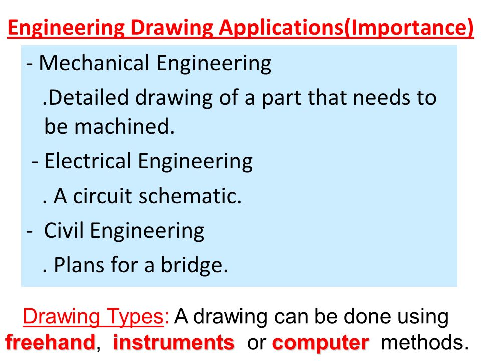 the impact and importance of engineering drawings Importance of dwg drawings and 2d like civil and electrical engineering, drawing 2d is 3d printing has had an undeniably significant impact on the.