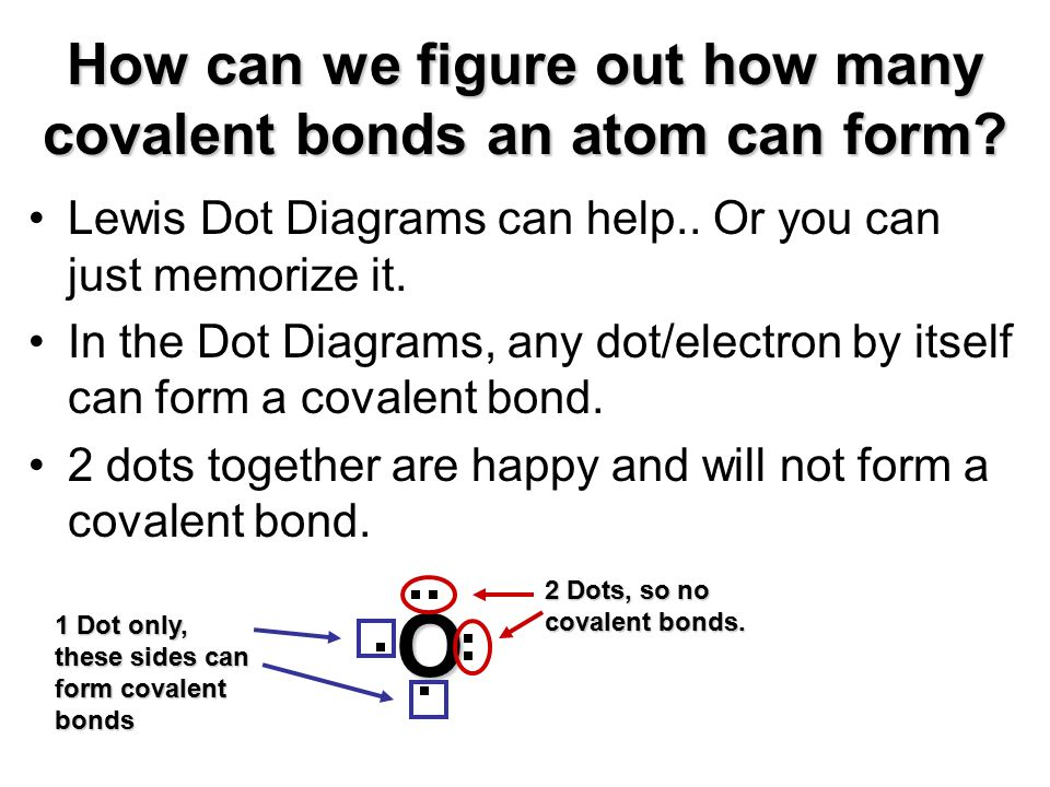 Elements combine to form compounds. - ppt video online download