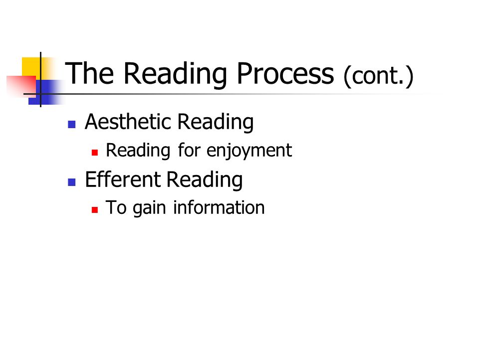 reading and writing are interrelated processes