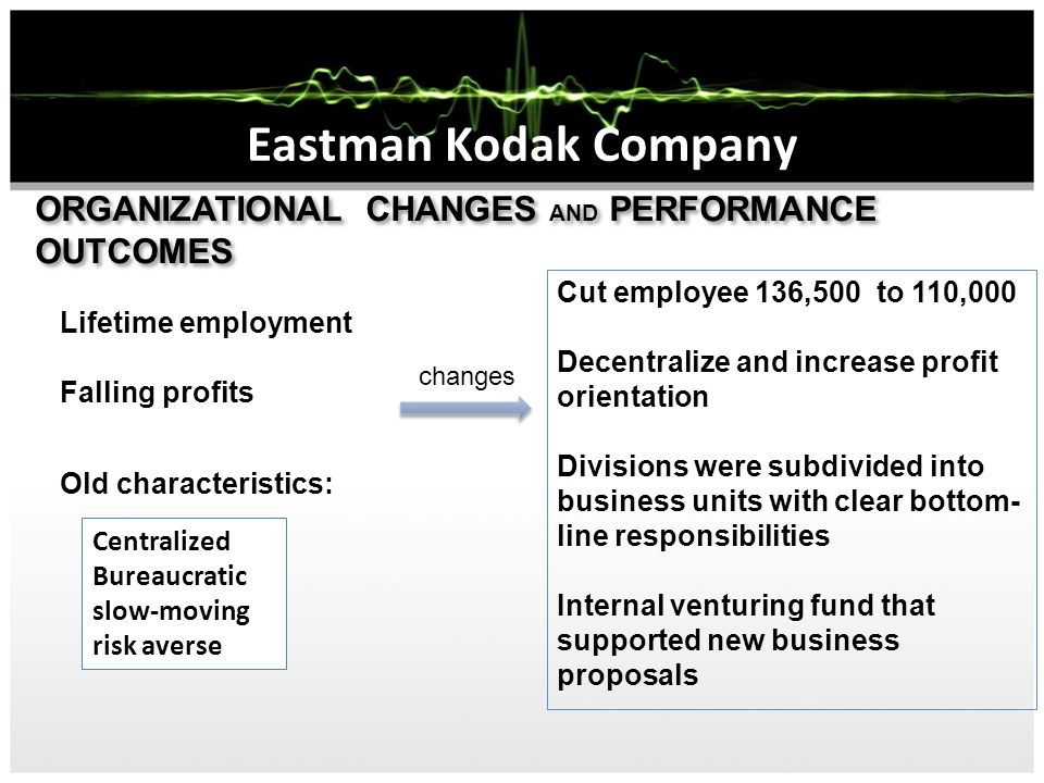 eastman kodak resources Can eastman kodak rise again  but will eastman kodak's technology pass  and failure to effectively match corporate resources.