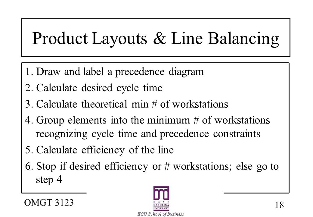 Facility layout objectives of facility layout basic types ppt product layouts line balancing 19 drawing a precedence diagram ccuart Choice Image