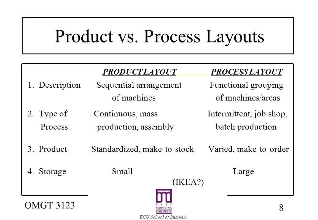 product vs process layout Facility layout and design is an important component of a business's  process layout is oriented around the processes that are used to make the products.