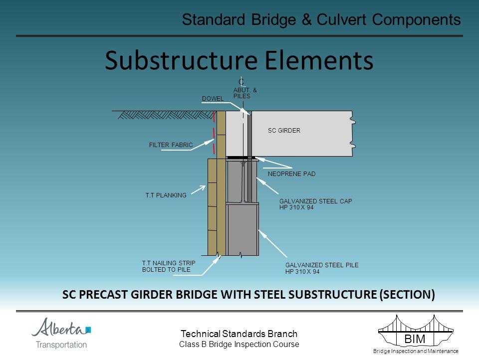 Typical bridge components ppt video online download
