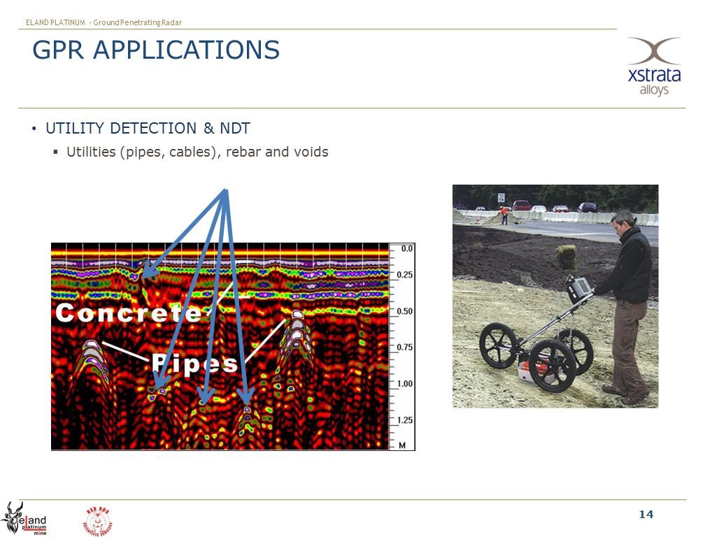 Utility Pipes And Cables : Ground penetrating radar ppt video online download