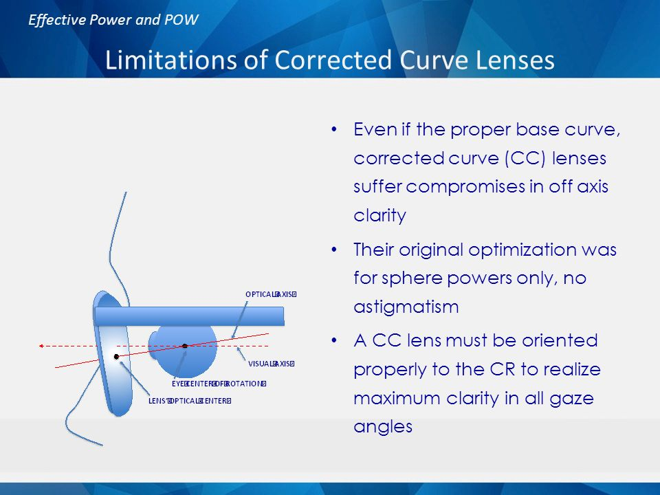 limitations of the s curve What's a grading curve grading on a curve means that the teacher or professor is distributing grades on a relative basis instead of on an absolute scale.