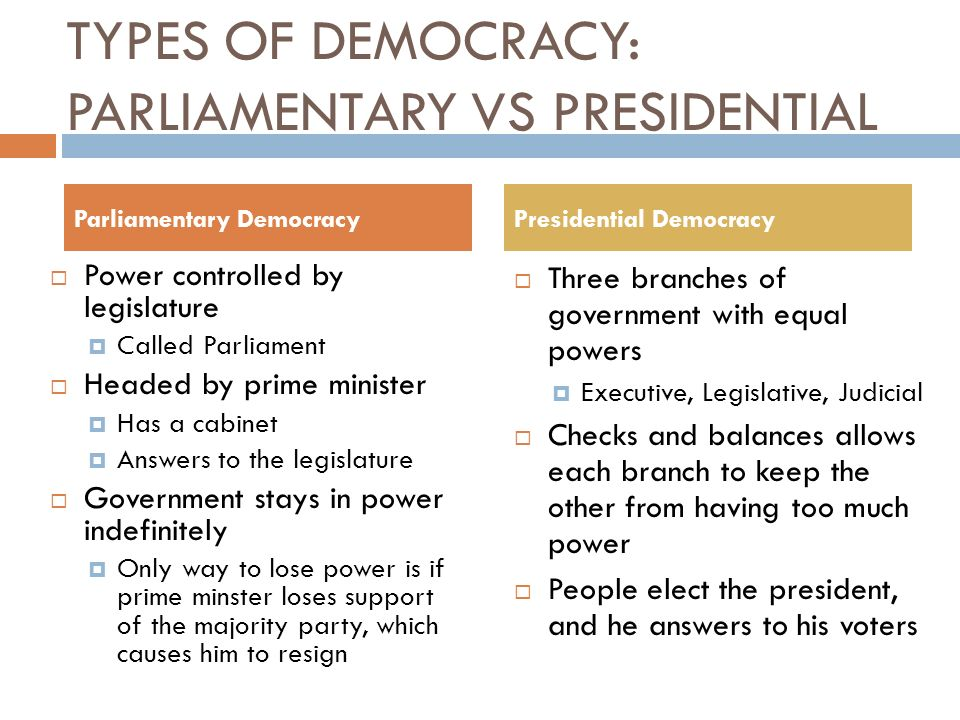 Difference Between Parliamentary and Presidential Form of Government