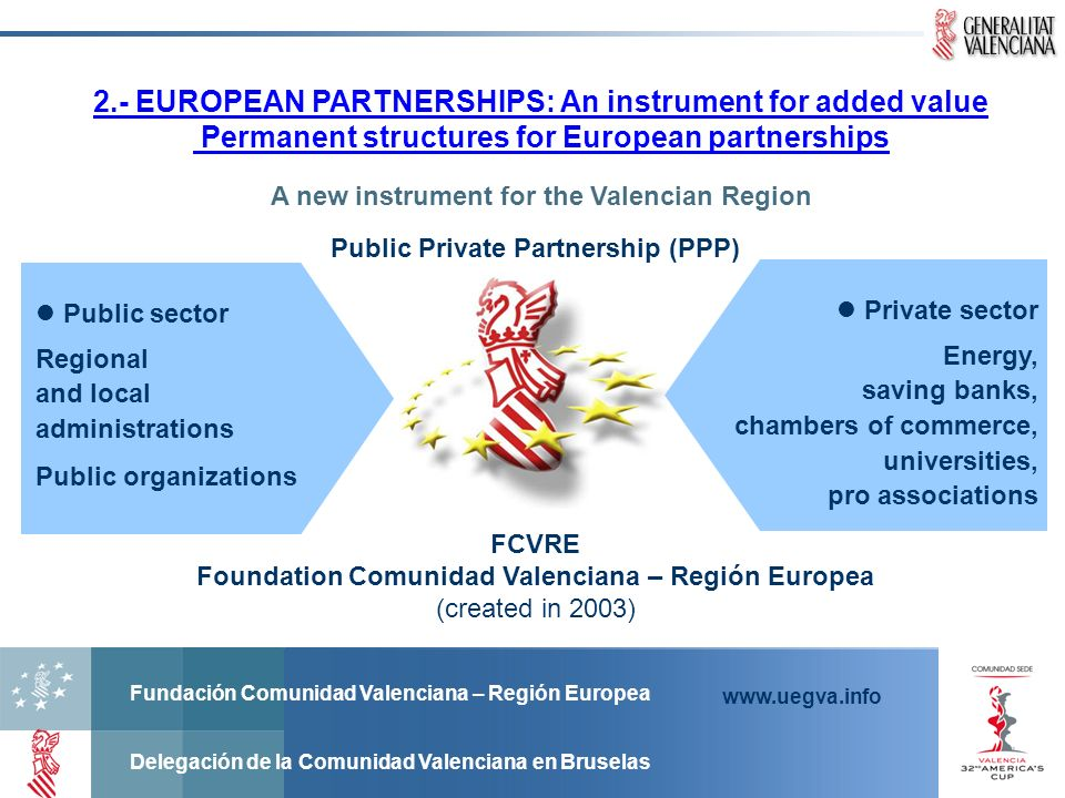 2.- EUROPEAN PARTNERSHIPS: An instrument for added value