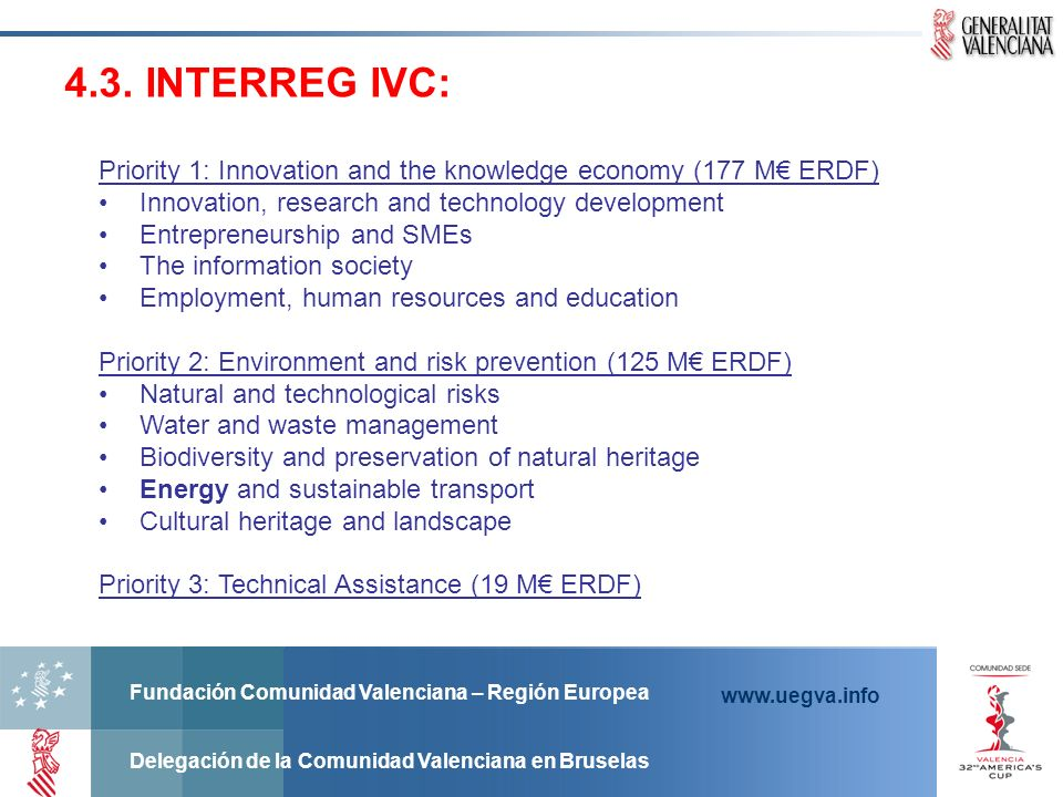 4.3. INTERREG IVC: Priority 1: Innovation and the knowledge economy (177 M€ ERDF) Innovation, research and technology development.