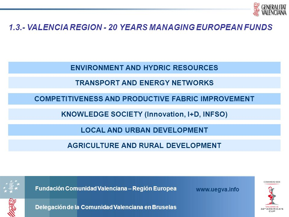3.- VALENCIA REGION - 20 YEARS MANAGING EUROPEAN FUNDS