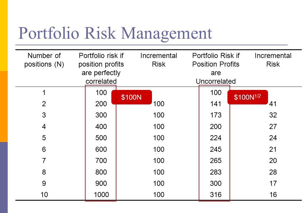 management of portfolios pdf download