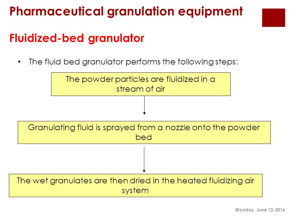 mechanisms of granule formation pharmaceutical industry A comparison of granules produced by high-shear and fluidized-bed granulation methods  that granule formation and  the pharmaceutical industry to.