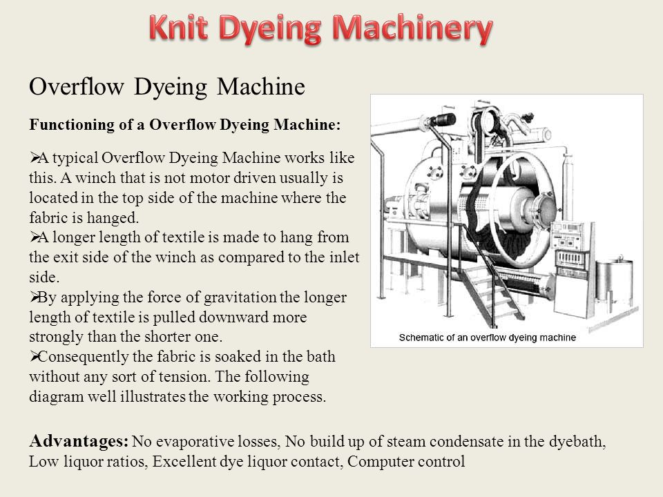 Knitting Fabric Dyeing Process : Textile dyeing machinery ppt video online download