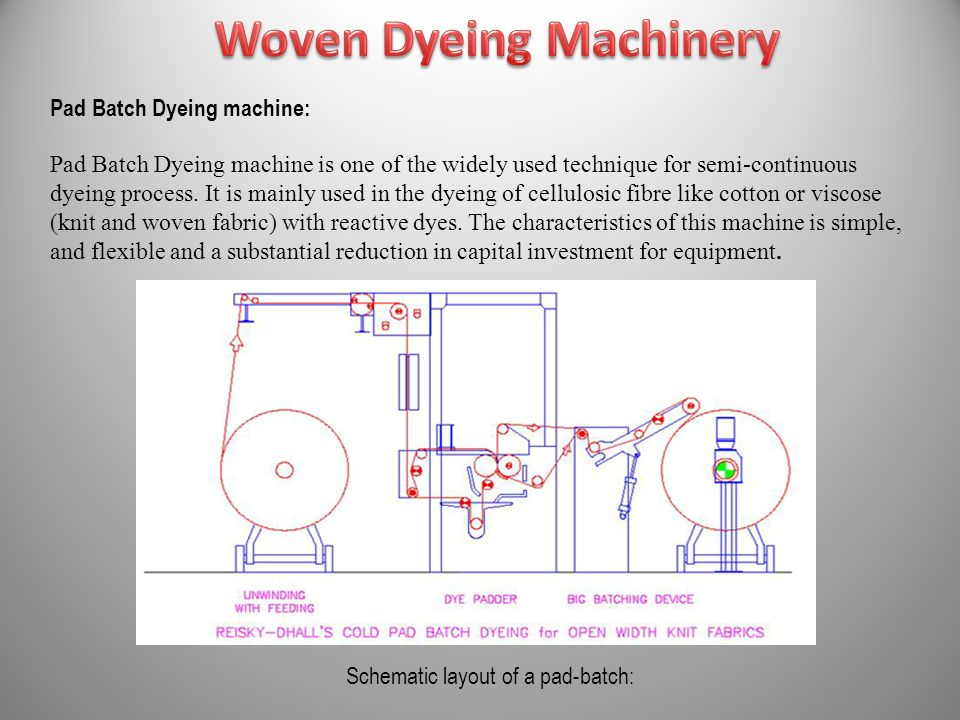 Knit Fabric Dyeing Process Pdf : Textile dyeing machinery ppt video online download