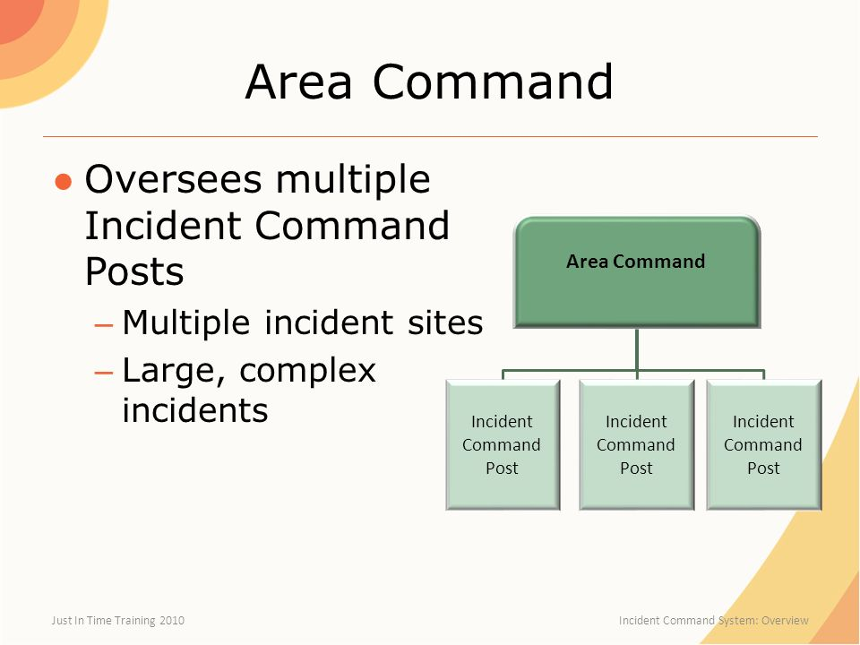 Area+Command+Oversees+multiple+Incident+Command+Posts incident command system ppt video online download