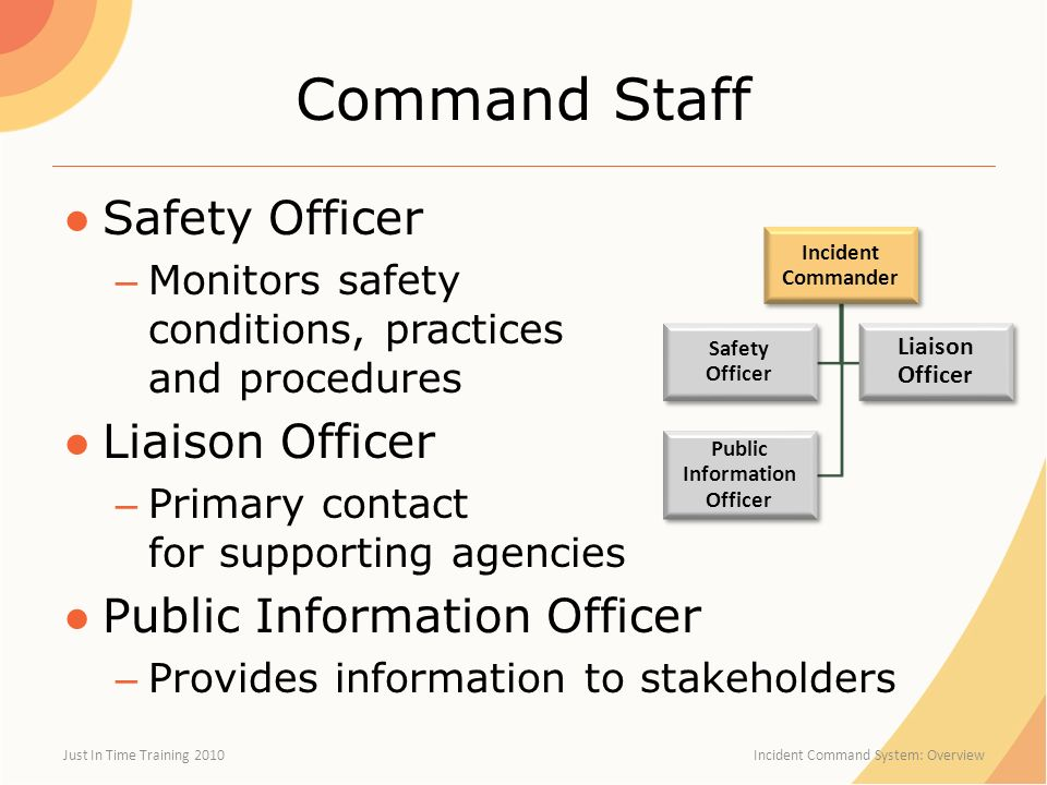 the chief information officer roles regarding Find information regarding the  and acting chief information officer  mr renslo has worked in a variety of technology and program roles with a passion for.