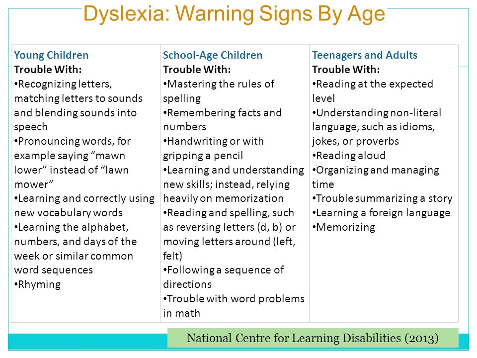 dyslexia symptoms Dyslexia is a common learning difficulty that can cause problems with reading, writing and spelling it's a specific learning difficulty, which means it causes problems with certain abilities used for learning, such as reading and writing.