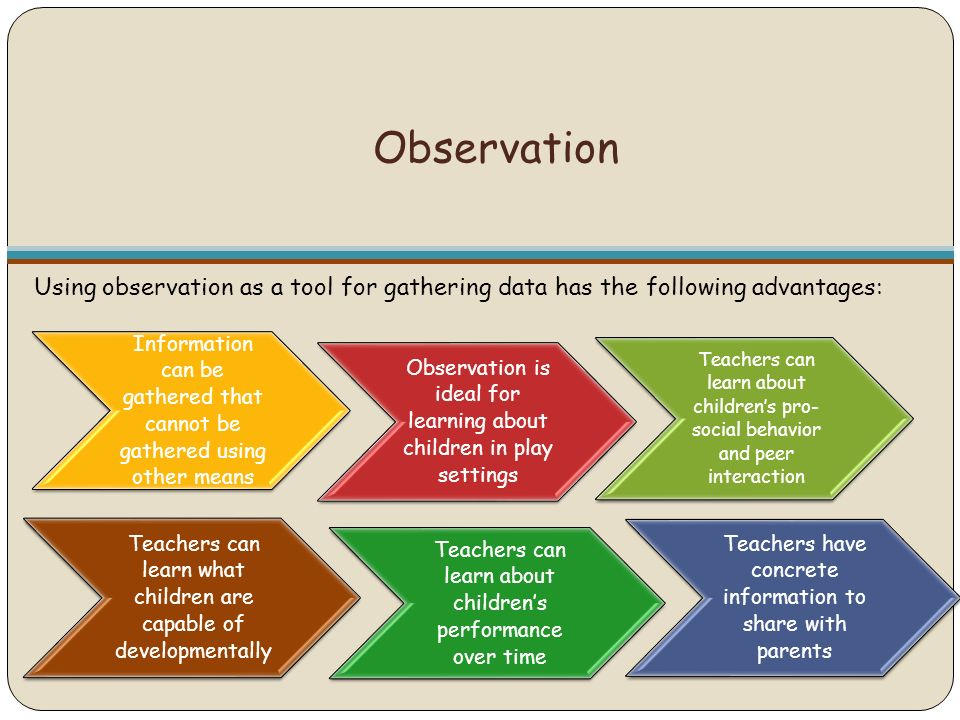 Observing and Assessing Young Children