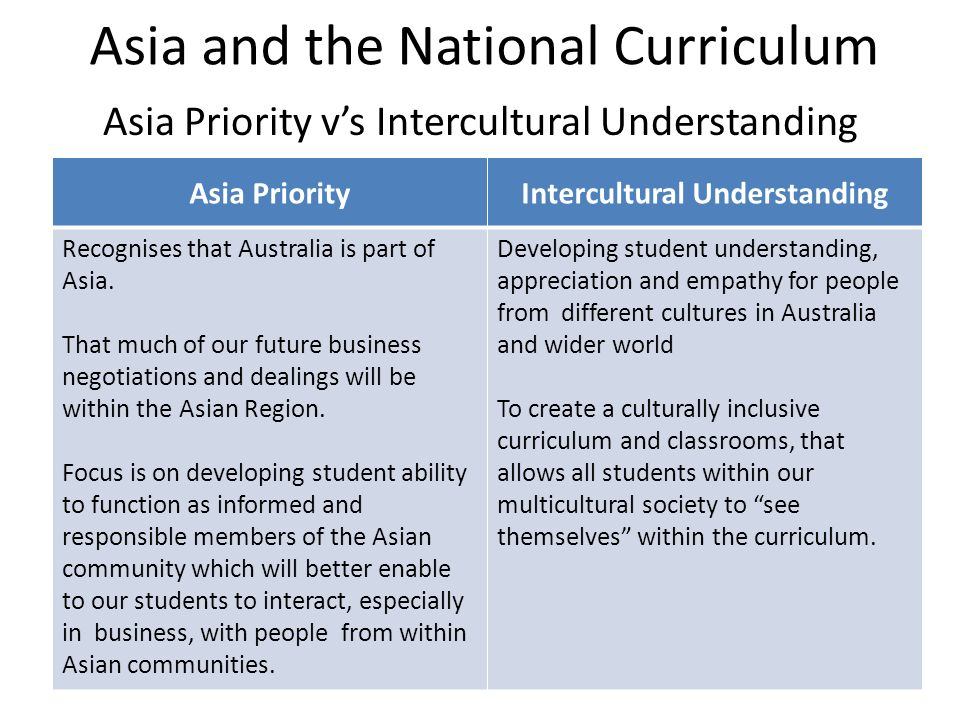 Asia and the National Curriculum