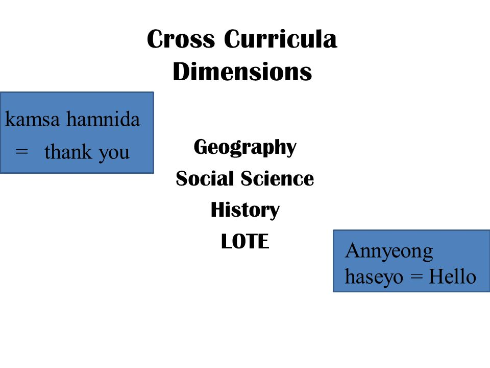 Cross Curricula Dimensions