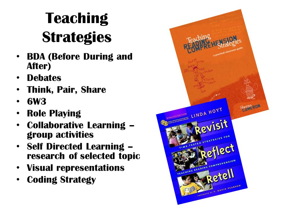 Teaching Strategies BDA (Before During and After) Debates