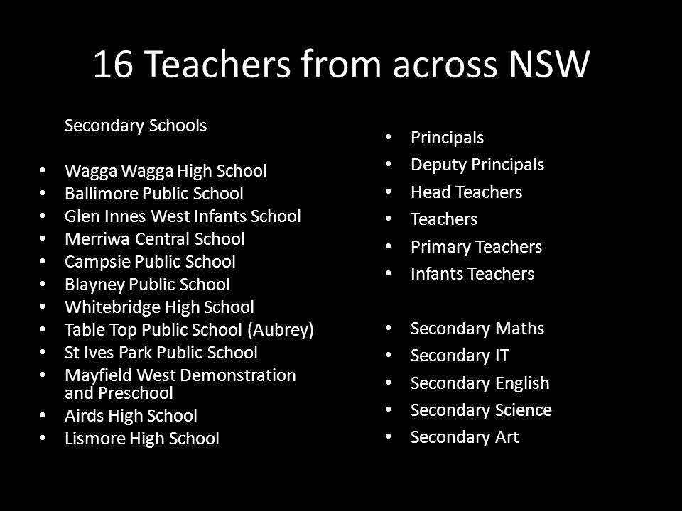16 Teachers from across NSW