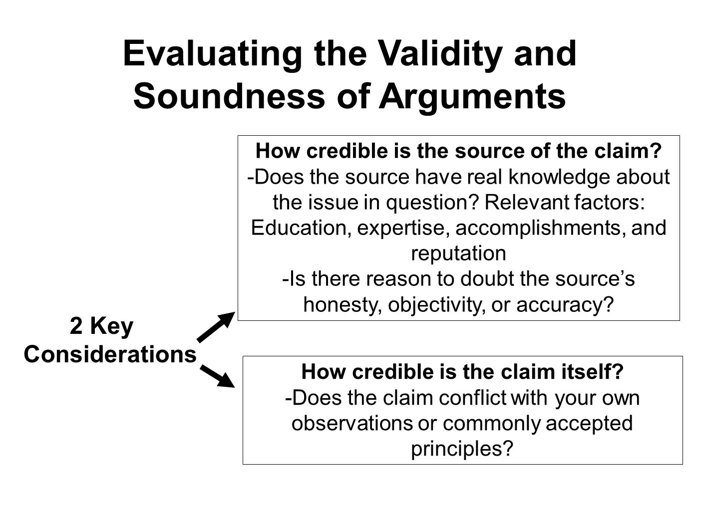 Evaluating Arguments Premise Conclusion Ethos Pathos Logos
