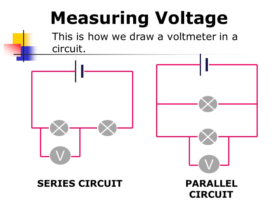 Measuring Voltage V V This is how we draw a voltmeter in a circuit.