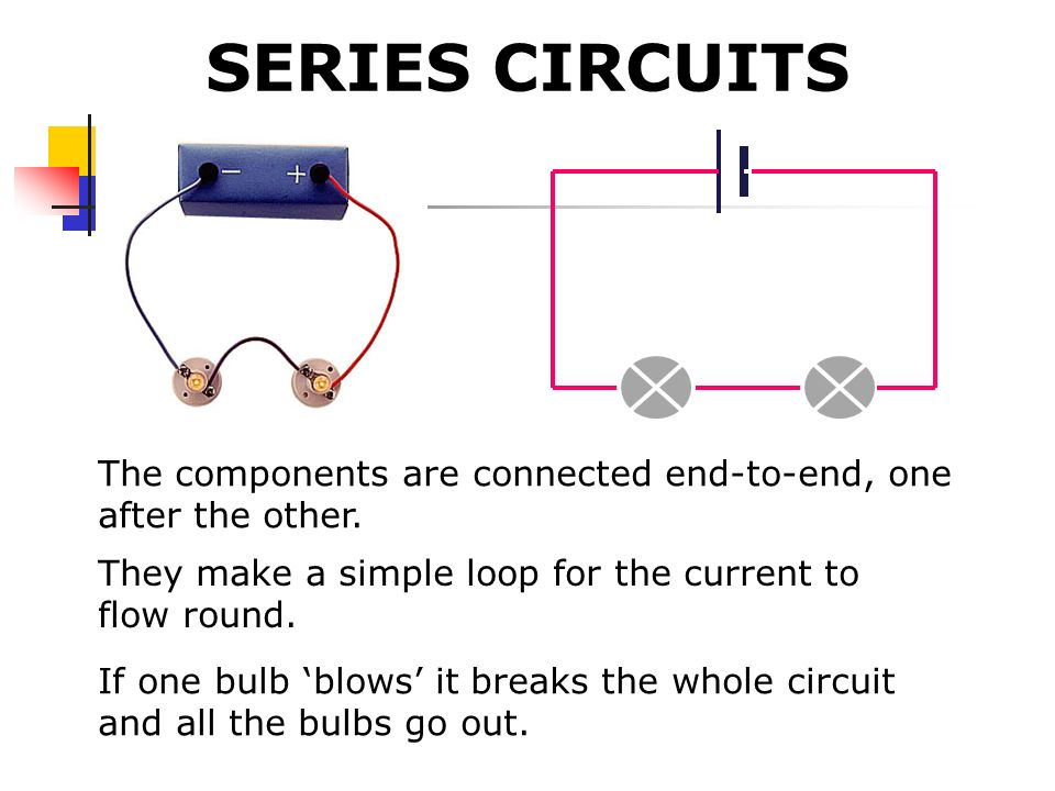 SERIES CIRCUITS The components are connected end-to-end, one after the other. They make a simple loop for the current to flow round.