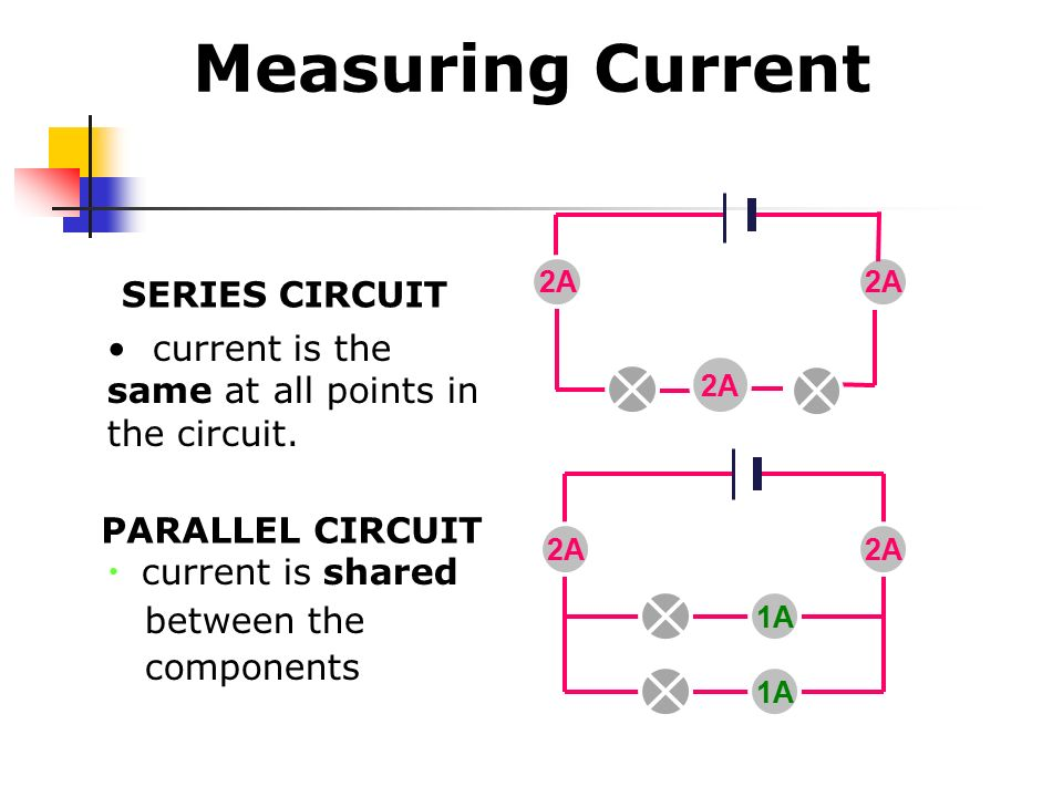 Measuring Current SERIES CIRCUIT
