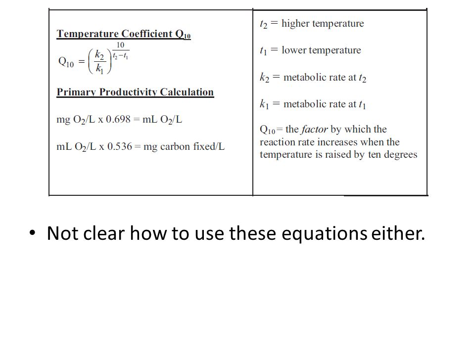 Not clear how to use these equations either.