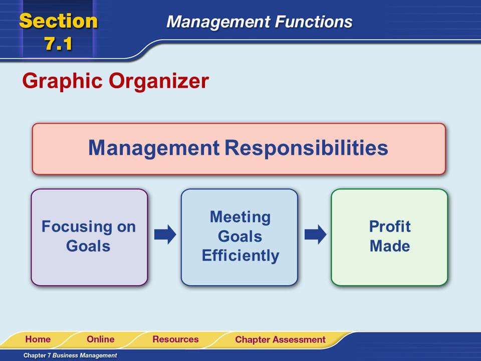 Management Responsibilities Meeting Goals Efficiently