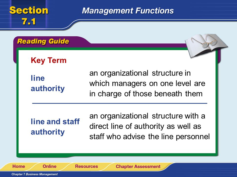 Key Term an organizational structure in which managers on one level are in charge of those beneath them.