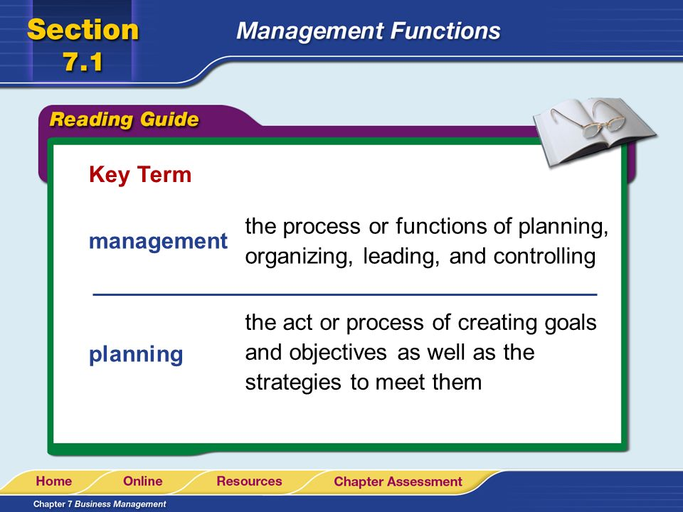 Key Term the process or functions of planning, organizing, leading, and controlling. management.