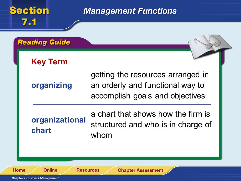 Key Term getting the resources arranged in an orderly and functional way to accomplish goals and objectives.