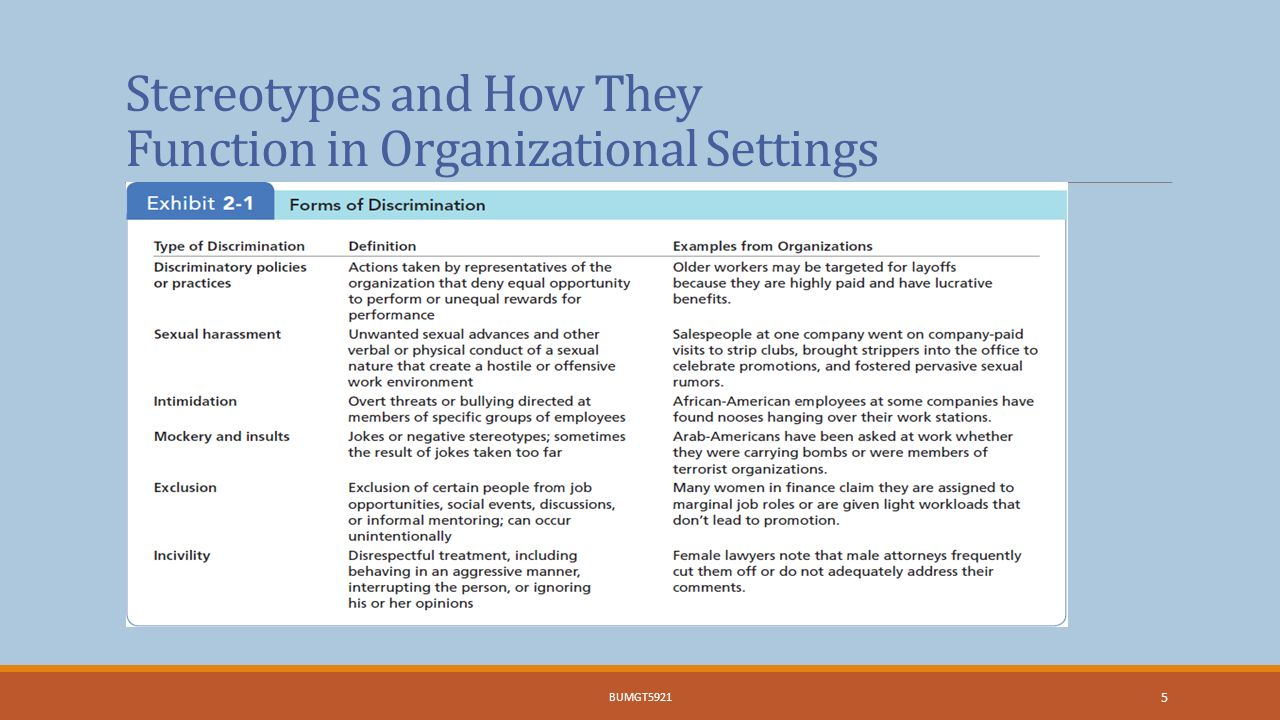 stereotyping in an organisation Non-profits are seen as warm and for-profits as competent: firm stereotypes matter organization in the basement of stereotypes can be altered to enhance.