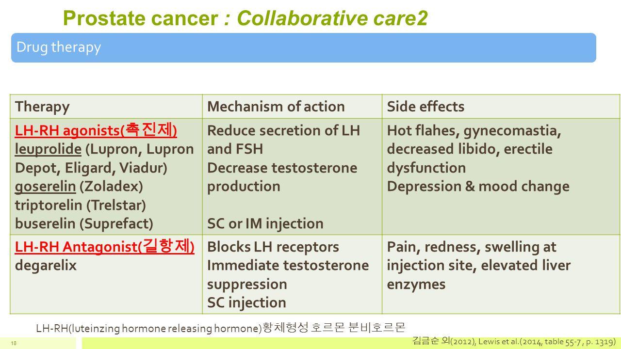 Bicalutamide Prostate Cancer Side Effects