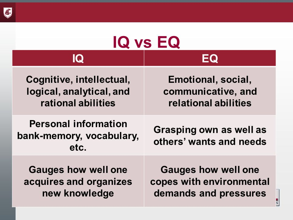 iq eq intelligence and cognitive The relationship between intelligence quotient (iq) and cognitive control  processes has been extensively established several studies have shown that iq .