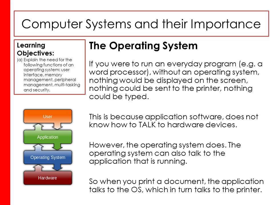 Information Technology & Its Role in the Modern Organization