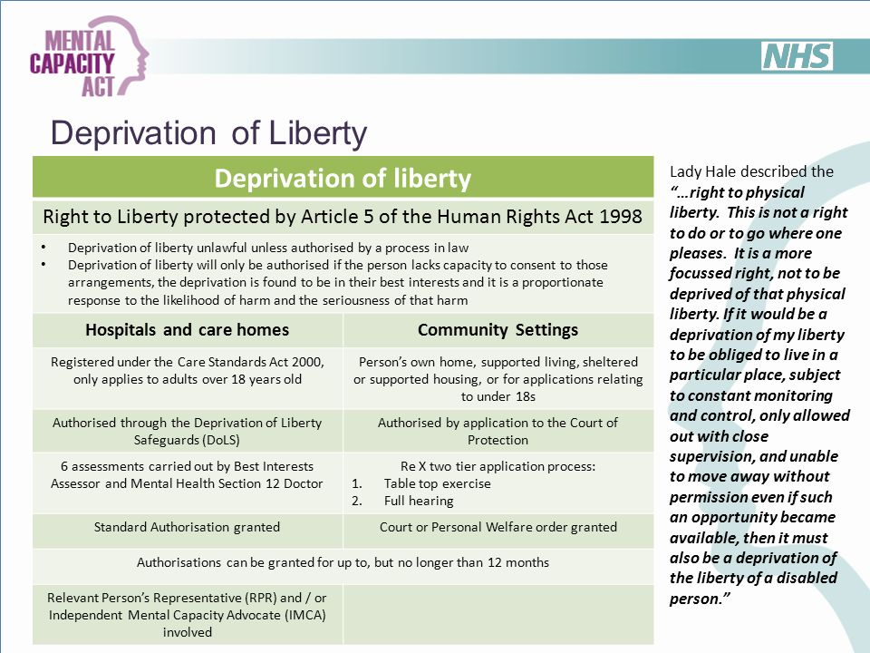 Deprivation Of Liberty Care Homes And Hospitals