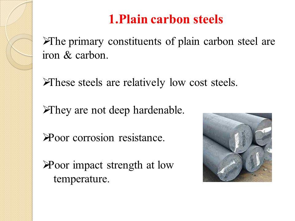 Plain Carbon Steel Slab : K j institute of engineering technology ppt