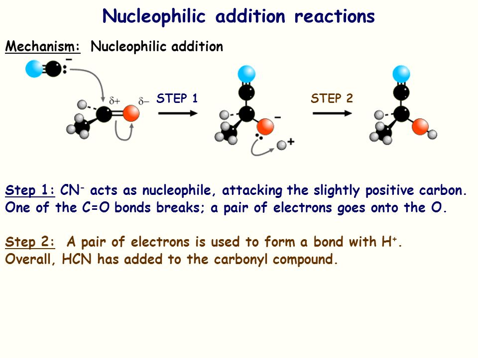 nucleophilic substitution at the carbonyl carbon