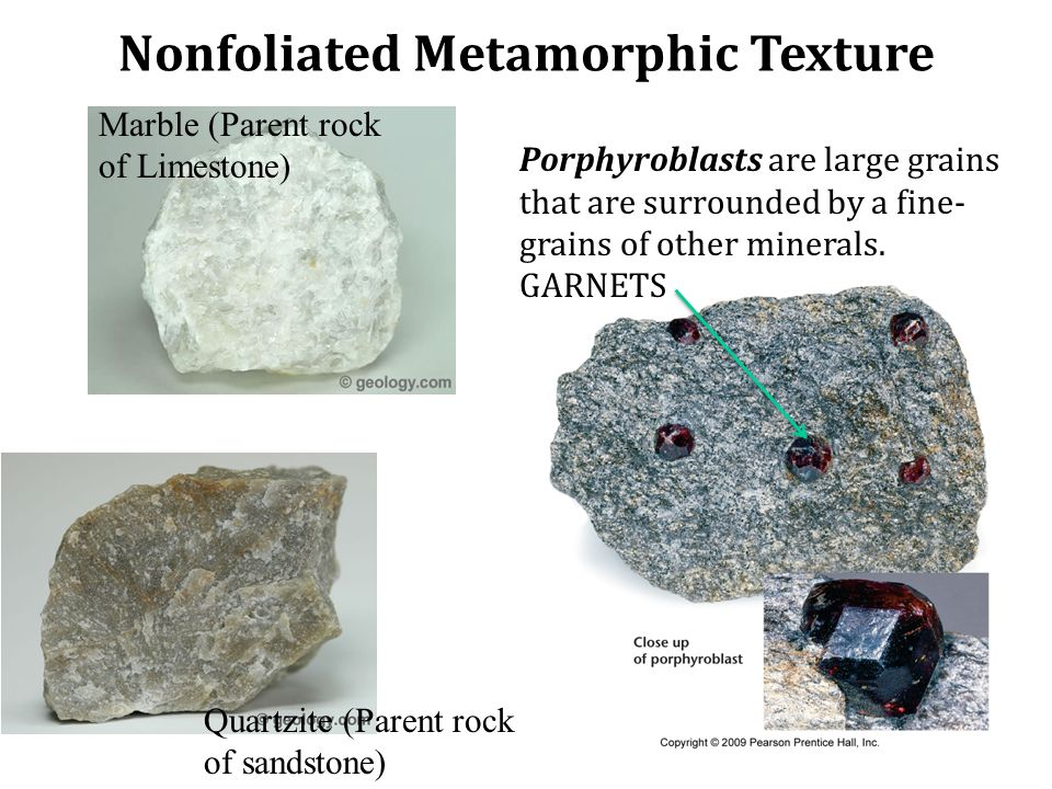 Nonfoliated Metamorphic Texture