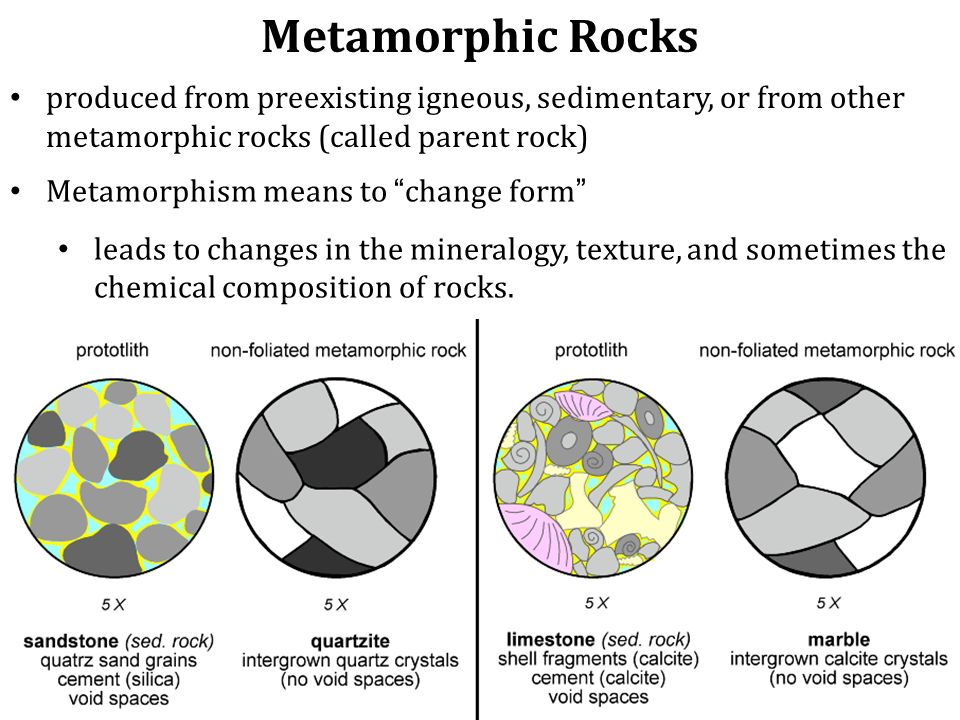Metamorphic Rocks produced from preexisting igneous, sedimentary, or from other metamorphic rocks (called parent rock)