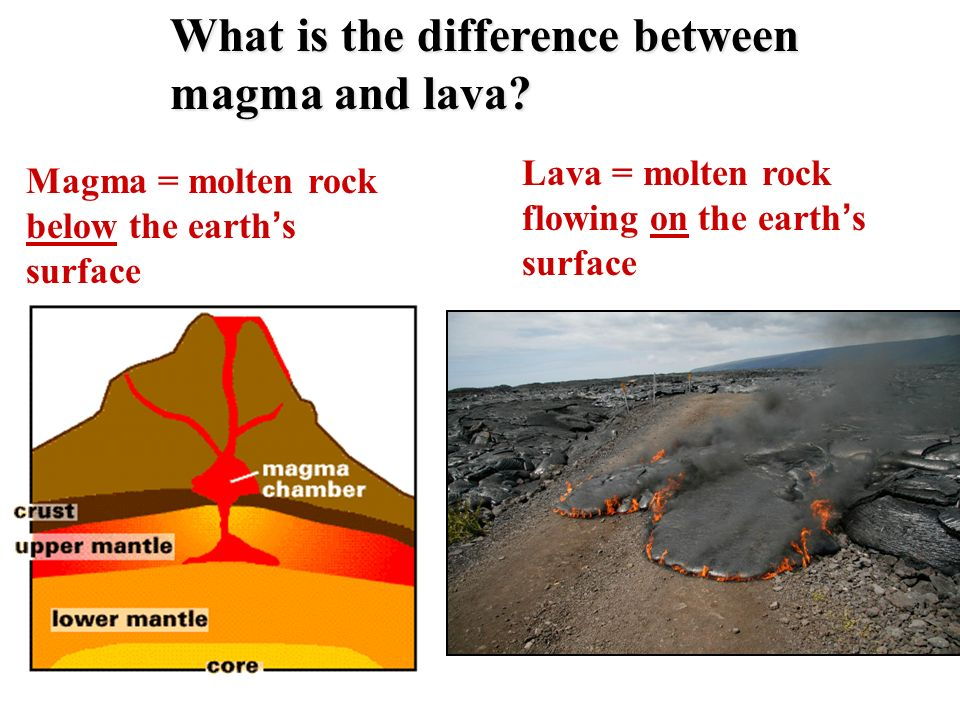 What is the difference between magma and lava
