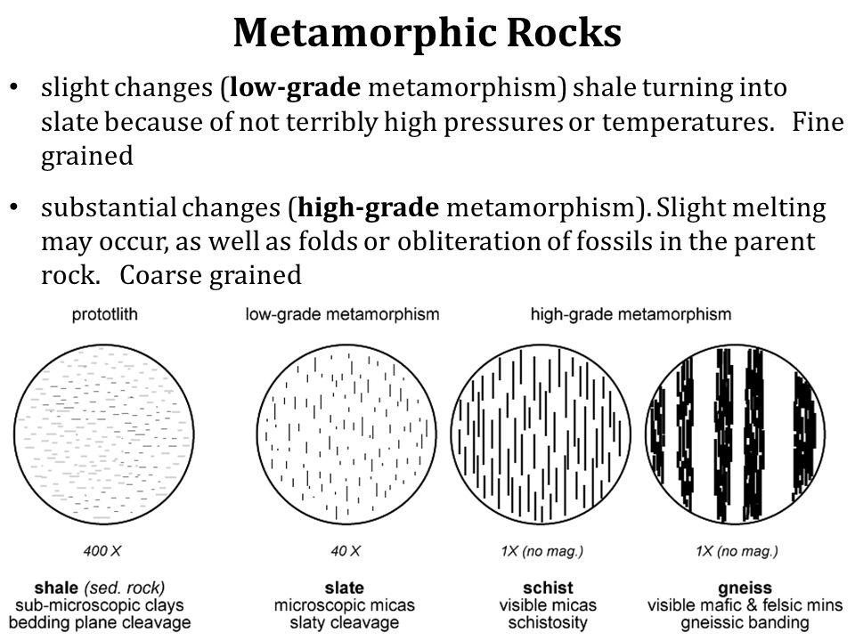 Metamorphic Rocks