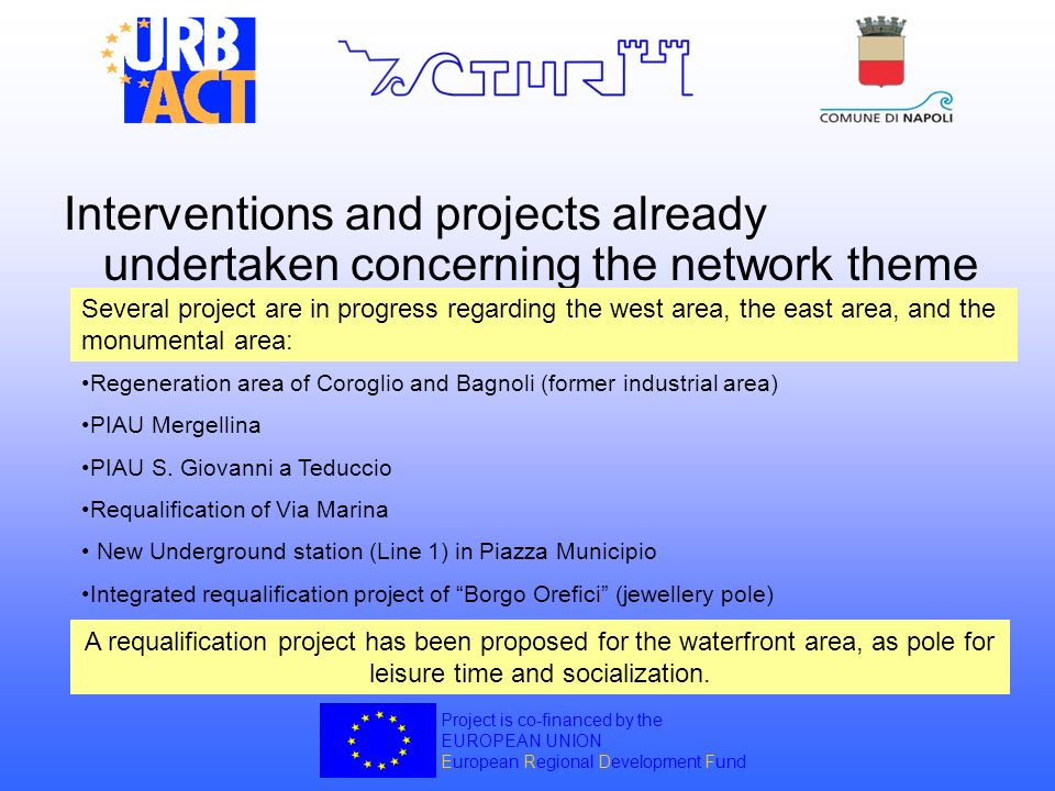 Interventions and projects already undertaken concerning the network theme