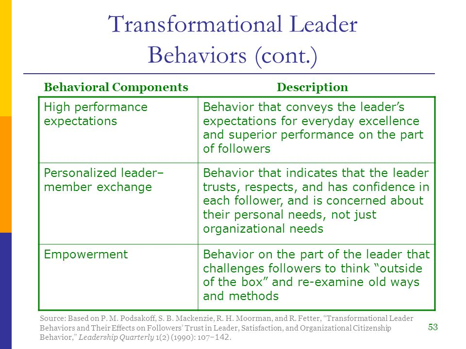 transformational leadership behaviors Running head: transformational leadership behaviors in cricket bass (1985) describes transformational1 leadership as a phenomenon in which leaders can.